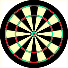 Dartboard II
